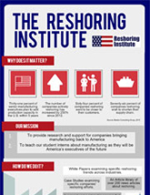 Thumbnail-reshoring-institute-1