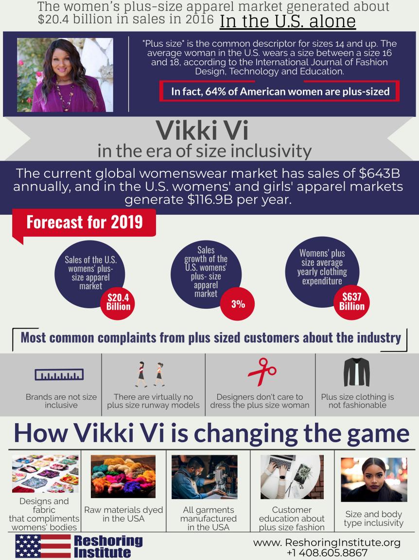 Vikki Vi in the Era of Size Inclusivity