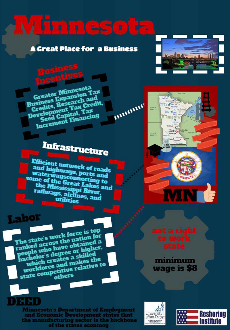 Minnesota Reshoring Infographic