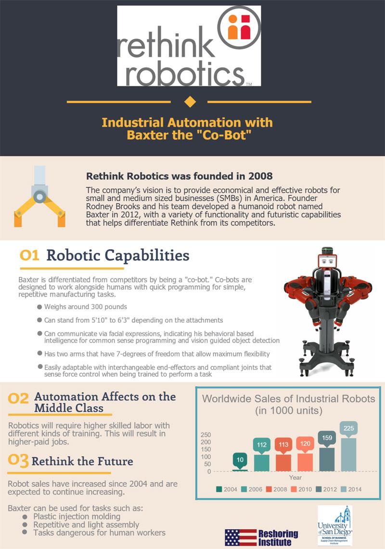 Rethink Robotics Reshoring Infographic