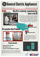 General Electric Reshoring Infographic