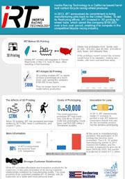 Inertia Racing Technology Infographic