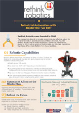 Rethink Robotics Infographic