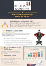 Rethink Robotics Infographic